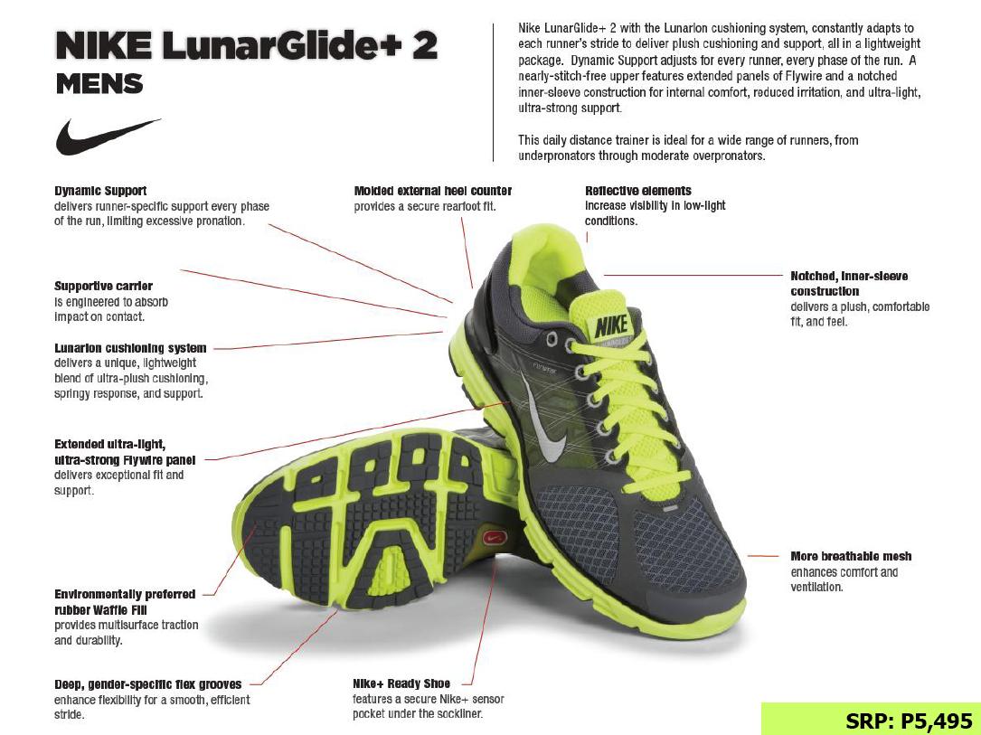 big sale a50fb e8bd8 Nike Lunar Glide+ ...