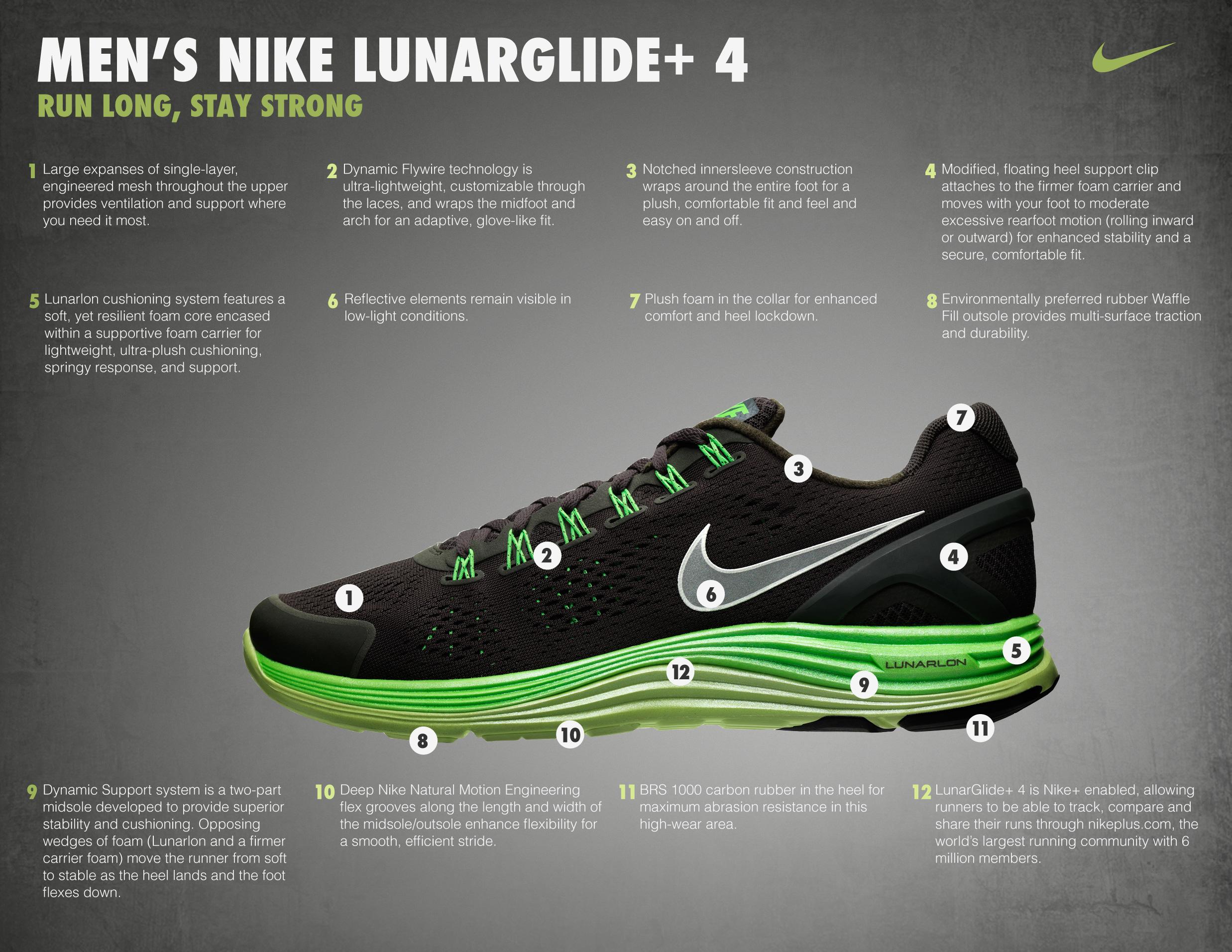 Nike Lunarglide 4 Precio Filipinas Iphone bG3I7GXW31