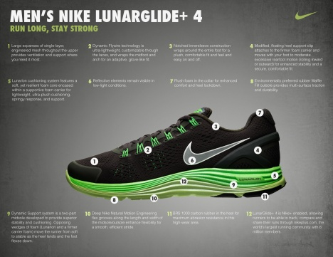The New NIKE LUNARGLIDE+ 4 | Kulit on the Run