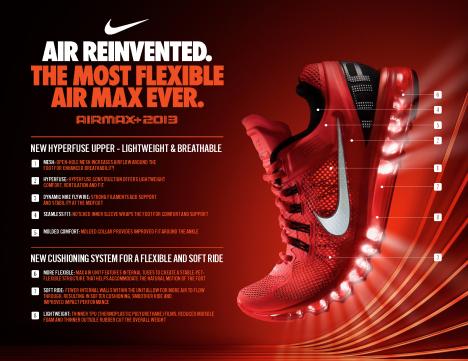 Nike Air Max+ 2013 Techsheet