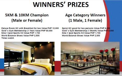 winner's prizes