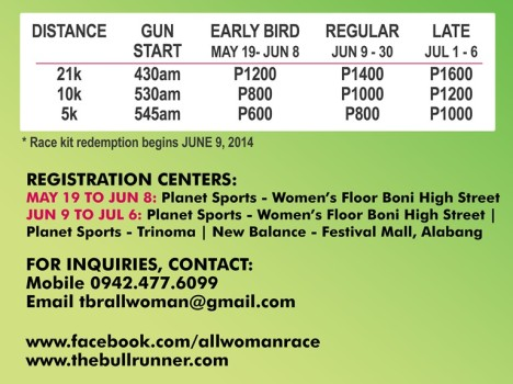 AWR REGISTRATION INFO