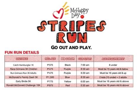 McHappy-Day-Stripes-Run-2014-details