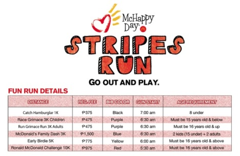 McHappy-Day-Stripes-Run-2014-details