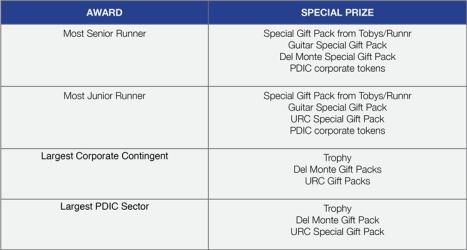 prizes-2