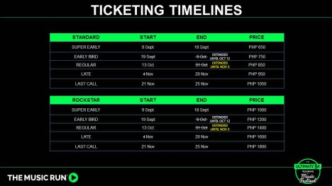 tmrman-ticketingtimeline-asof31oct