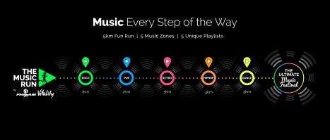 tmrph_musicrunmap-1